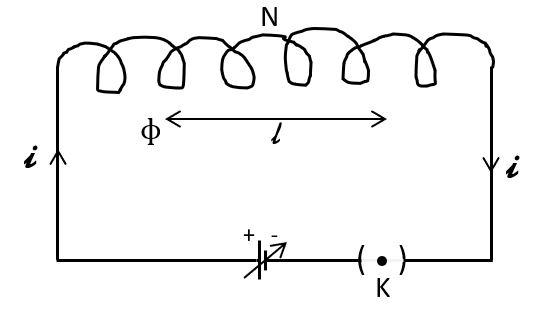 स्वप्रेरण गुणांक, Electromagnetic Induction