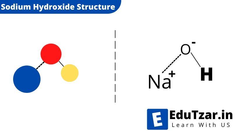 Sodium Hydroxide Structure