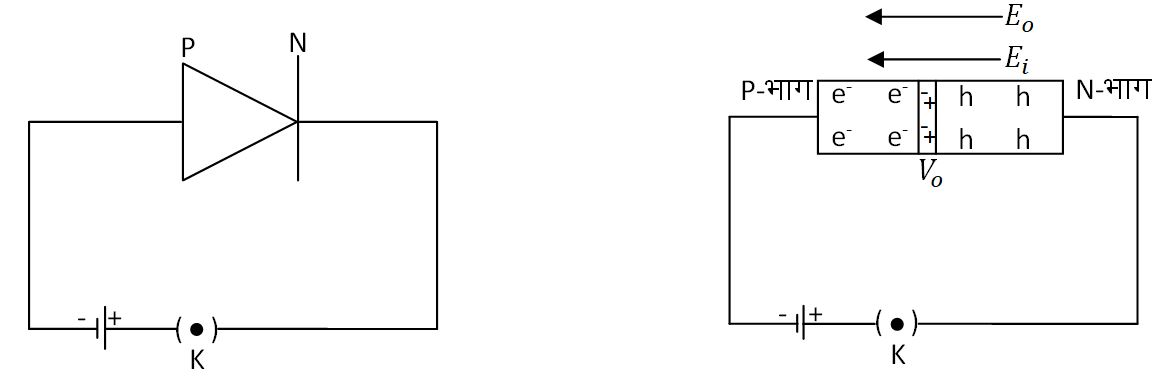 P-N संधि डायोड का पश्चबायस
