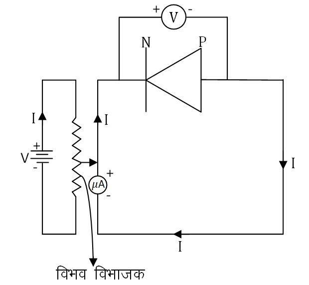 P-N संधि डायोड का पश्च अभिलाक्षणिक वक्र