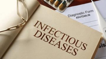 संक्रामक रोग – Infectious Diseases in Hindi – जीवाणु, वाइरस, प्रोटोजोआ, कृमि एवं कवक जनित रोग